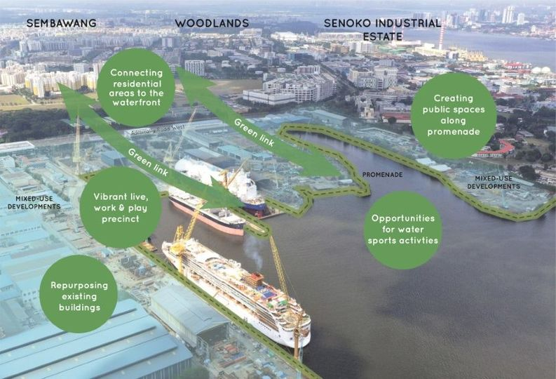 Sembawang Shipyard Redevelopment